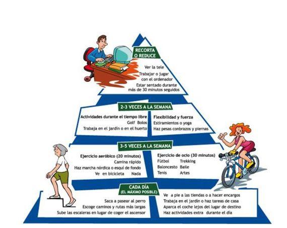 piramide-ejercicio